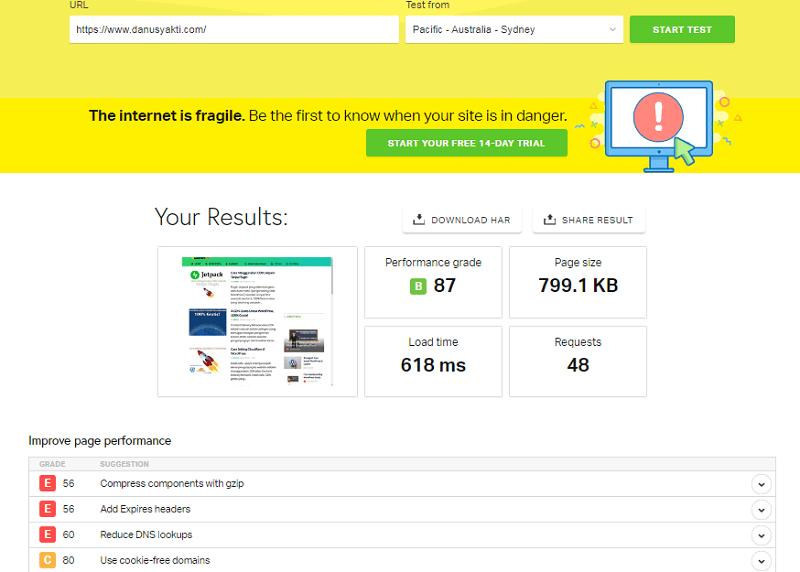Skor Google PageSpeed Insights